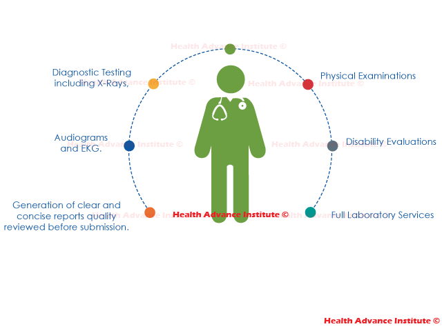 Health Advance Institute